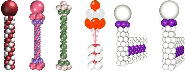 How to Make Balloon Columns - Bing Images