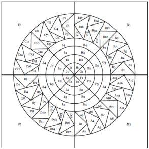 Decoding the Piecing Patterns for the Round the Year Quilt | betukbandi