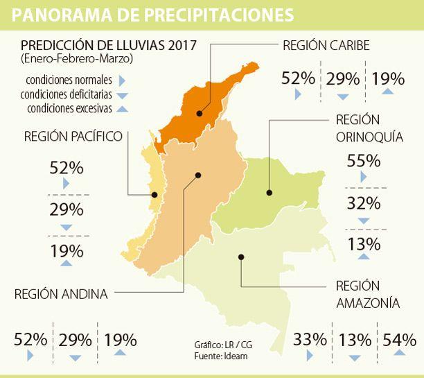 La zona Andina, Pacífico y el Piedemonte llanero tendrán más lluvias