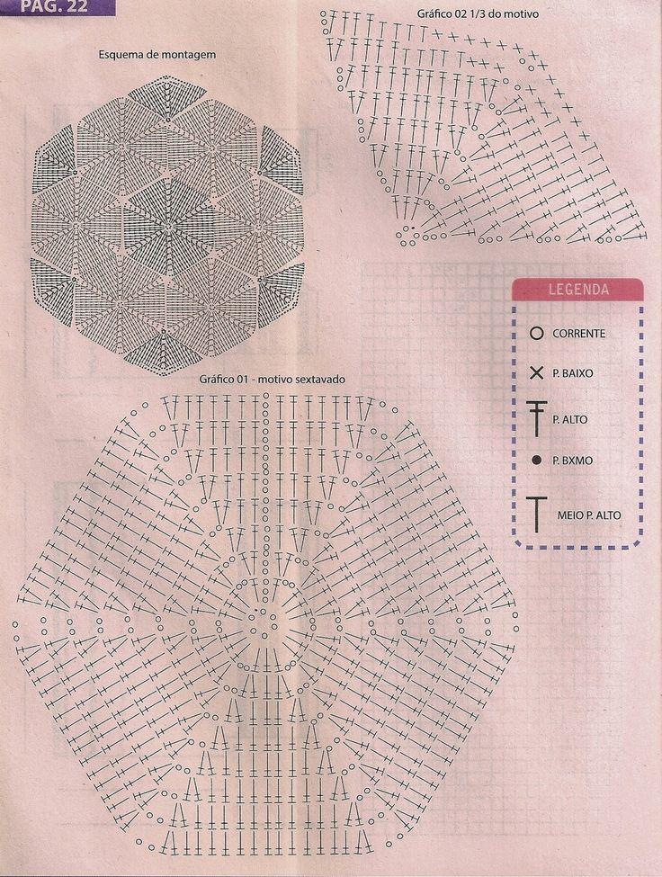 croche muito croche: Tapete de croche bola para a decoração