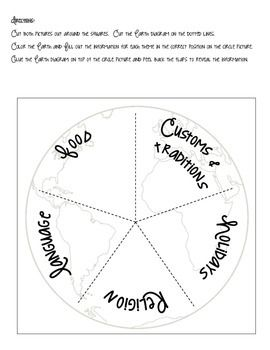 Students will complete a culture wheel for themselves, their communities, or a country they are studying.