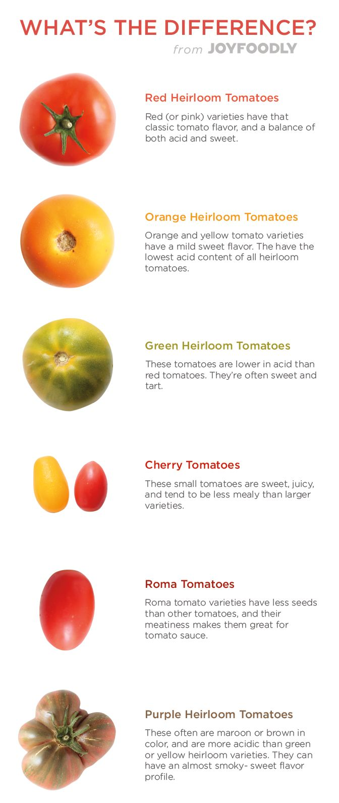 I used to be really underwhelmed by tomatoes. Being from Washington state, where backyard garden tomatoes don't even begin to get ripe some […]