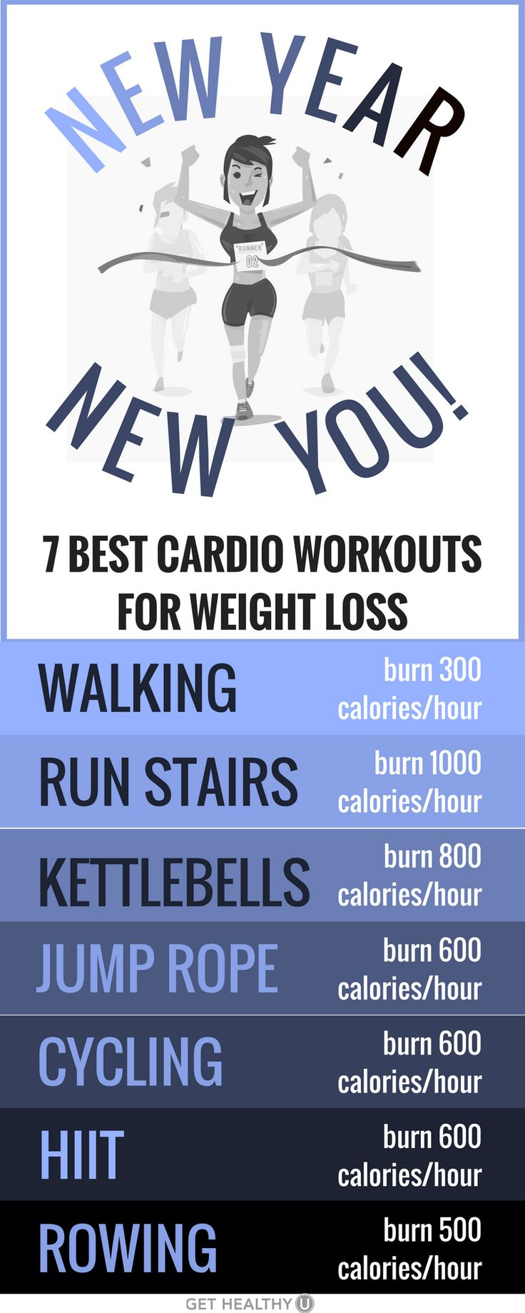 jump rope for weight loss yahoo