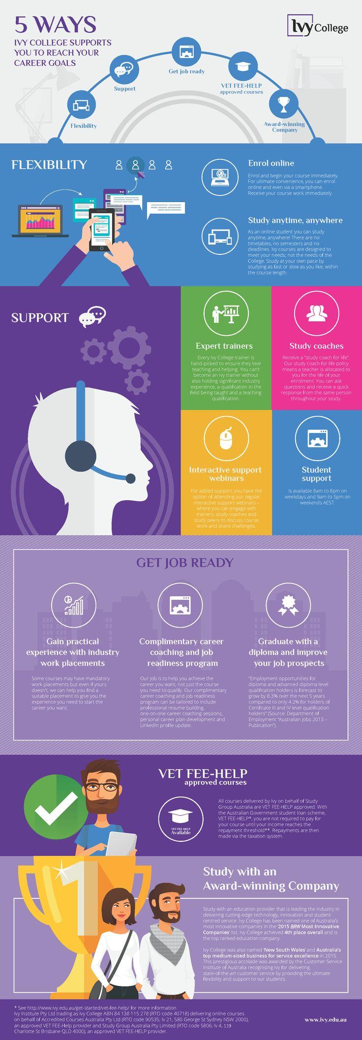 5 ways ivy college supports you to reach your career goals 5 ways ivy college supports you to reach your career goals education careers infographics career goals ivy and ivy college