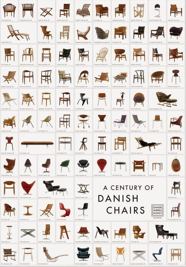 Un siècle de chaise design danoise ! #design #designer #chair #danish