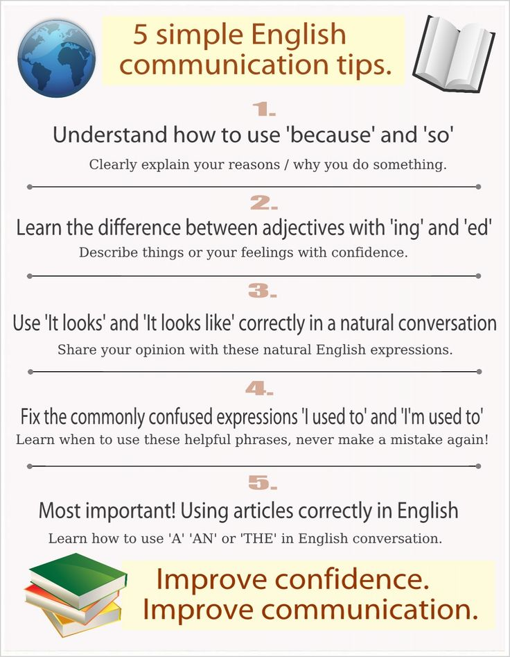 The contents of my English eBook! Visit  http://www.5simpleenglishtips.com/ for more details!