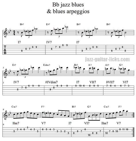 pin by beginner advanced guitar lessons on guitar chords in 2019 jazz guitar lessons guitar. Black Bedroom Furniture Sets. Home Design Ideas