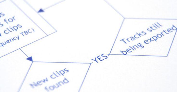 Cómo crear diagramas de contexto. Para crear diagramas de contexto, los factores externos que afectan el flujo de los datos deben ser el punto clave del diagrama. Estos son un tipo de diagrama de flujo de datos que identifican los factores externos y la forma en que están relacionados con el proceso o el sistema en una representación gráfica. Este tipo de diagrama se utiliza a ...