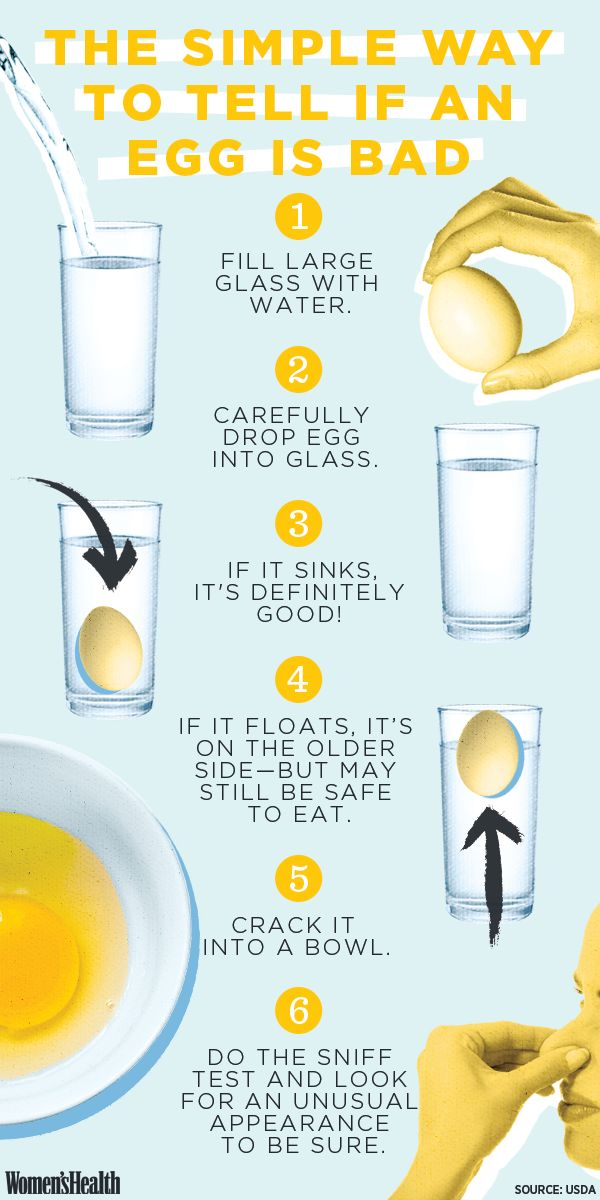 The Genius Way to Tell if an Egg's Gone Bad | Women's Health Magazine