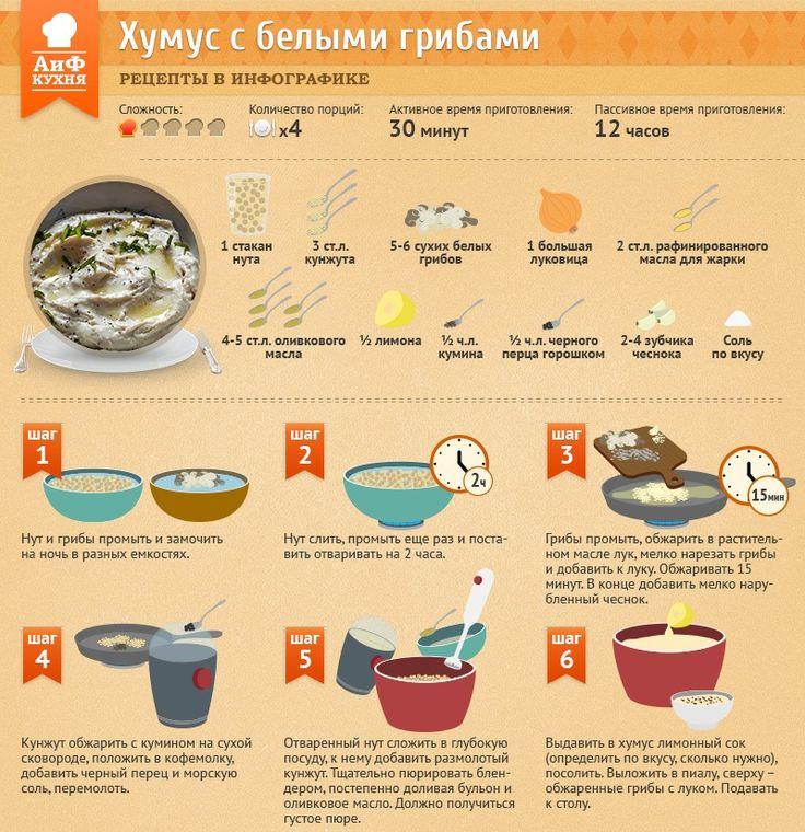 «Впечатления дороже знаний...» - Рецепты в инфографике. Вторые блюда