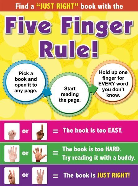 Reading Comprehension - Mrs. Mack's Third Grade