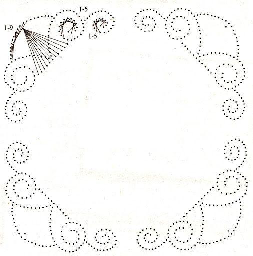 Borduurhoeken.