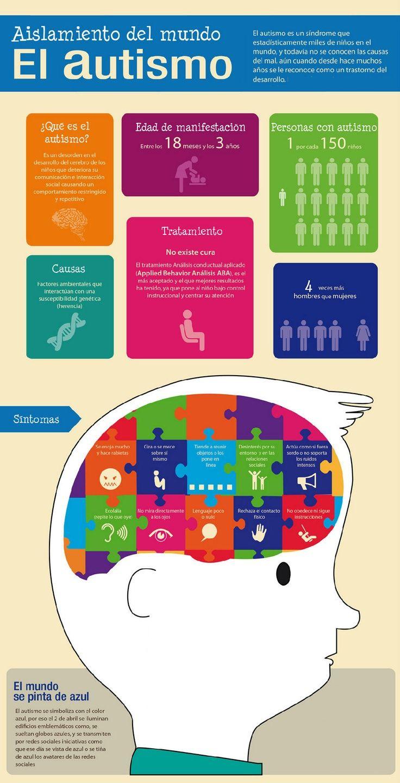 La infografia en el ambito educativo infografías edicativas