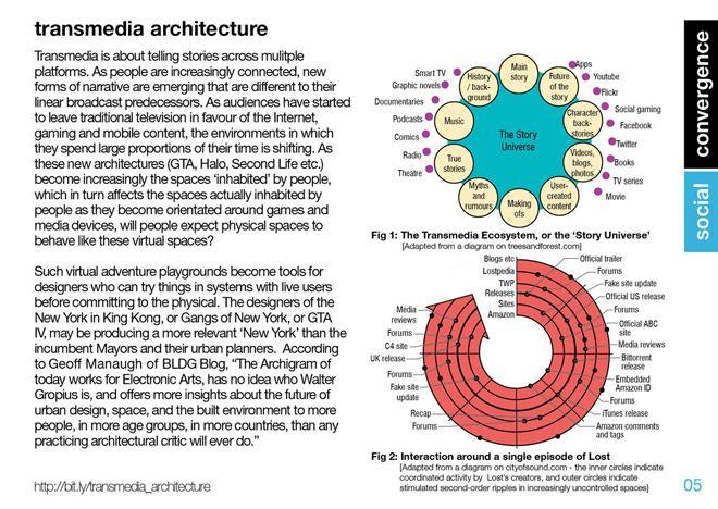 Transmedia Architecture