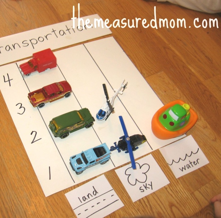 Math activities dealing with toys. Great idea for boys...or anyone who loves toy cars!