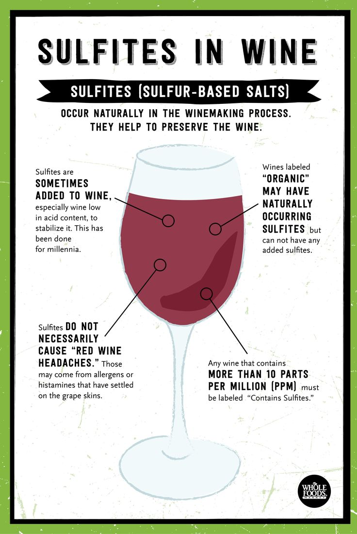 What are sulfites and why are they in your wine?? Take a look!
