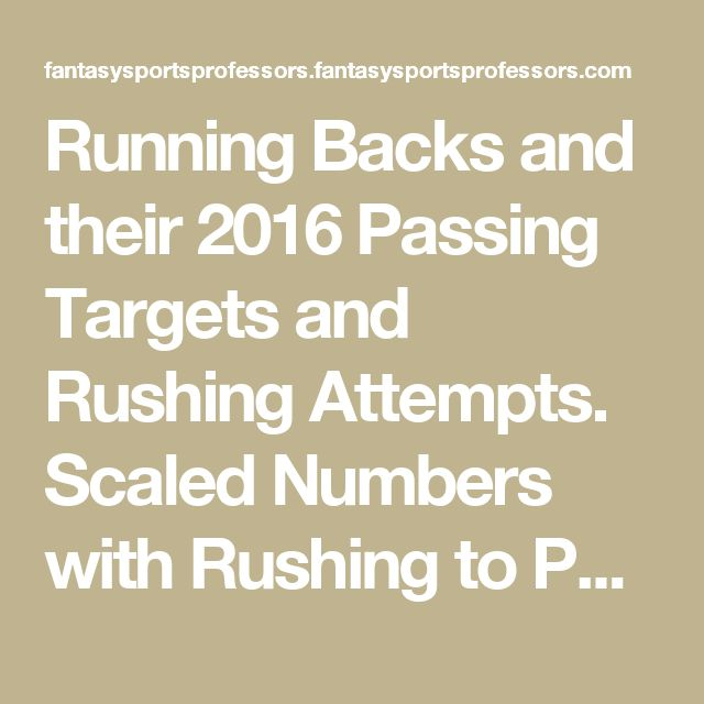 Running Backs and their 2016 Passing Targets and Rushing Attempts. Scaled Numbers with Rushing to Pass Ratios, Bias Analysis
