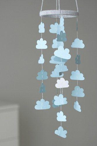 movil de nubes