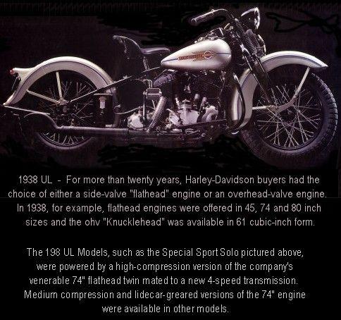 Harley Davidson 1938 Vrooom Pinterest Classic Bikes Vintage Motorcycles Ul