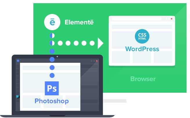 PSD to WordPress Theme Software