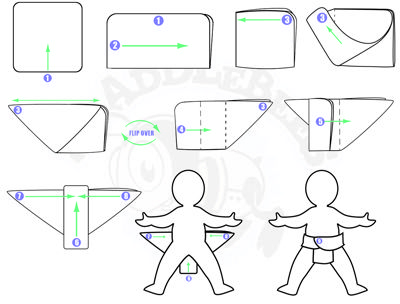 http://www.largesttoystore.com/category/diapers/ this is the origami fold for flat cloth diapers.  My favorite fold to use on Mad:)