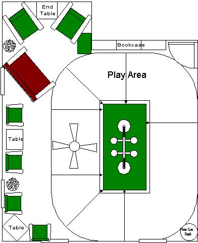 Pool Table Room Slate Size - think outside square room layout