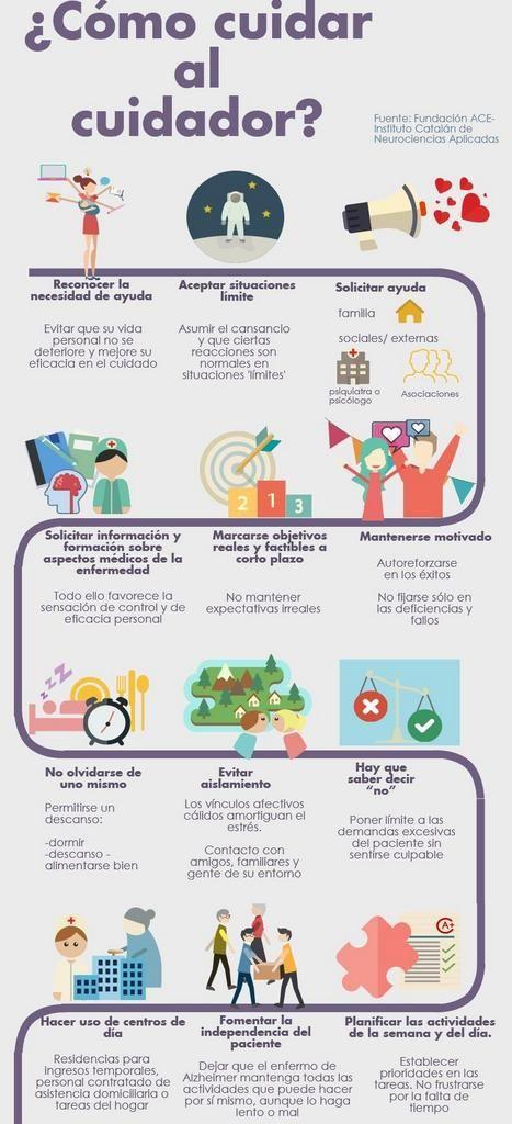¿Cómo cuidar al cuidador? Infografía que recoge una serie de consejos para cuidadores de personas con Alzheimer.