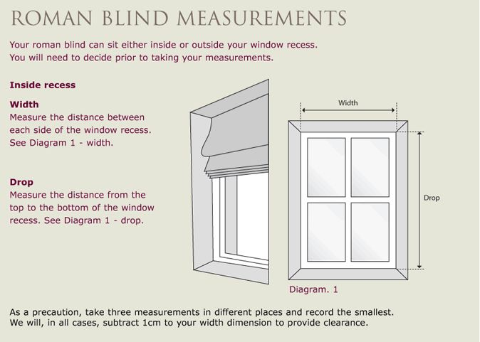 22 best roman blind images on pinterest window coverings for Blinds outside recess