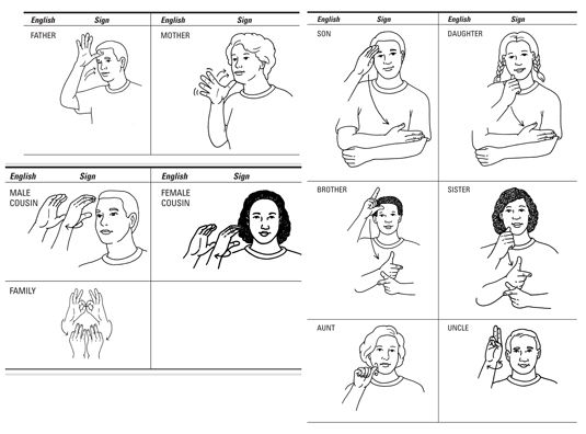 Basic Sign vocabulary in ASL for family members. Good for using with babies to practice naming people in the home and family.