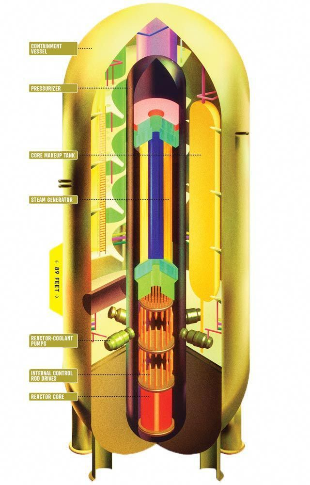 Take a Look Inside a Tiny Nuclear Reactor (Westinghouse SMR