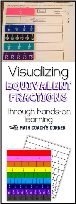 Take the mystery out of equivalent fractions through hands-on tasks, such as this one. Download free fraction tiles!                                                                                                                                                                                 More