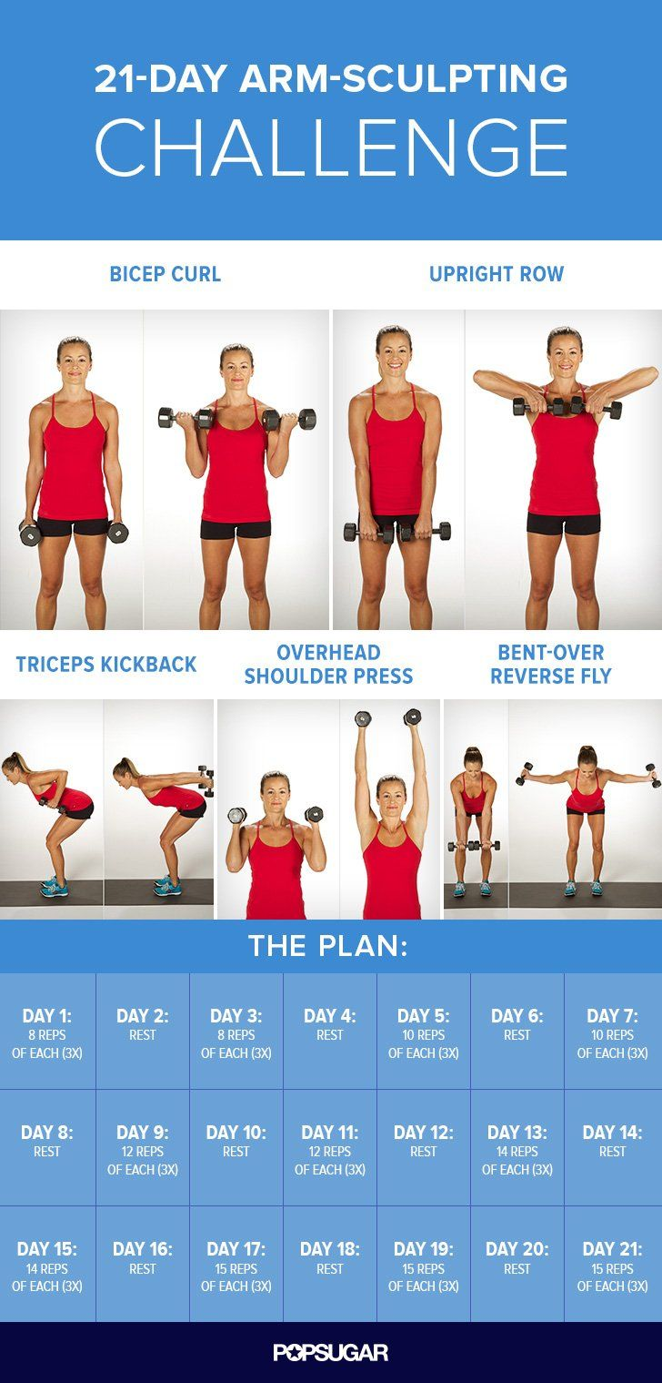 After following this 21-day arm plan, not only will your arms look toned — you'll also be stronger. This arm challenge was designed with everyone in mind — whether it's your first time working out or you're at the gym on a daily basis.