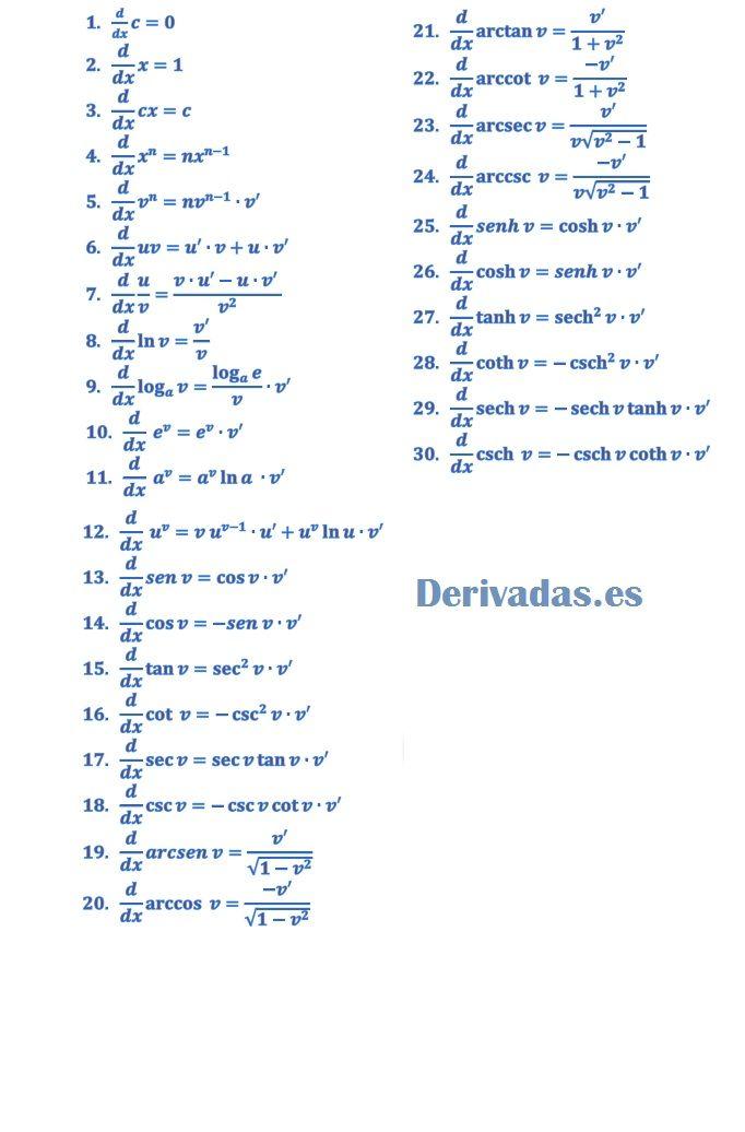 ejercicios funciones matematicas 1 bachillerato pdf
