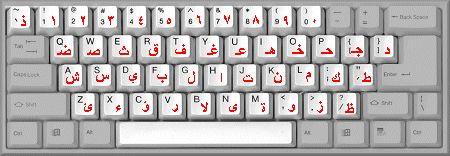 لوحة مفاتيح عربية Arabic Keyboard