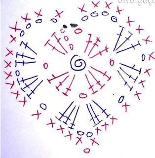 Solo esquemas y diseños de crochet: Y MAS CORAZONES, heart diagram, crochet