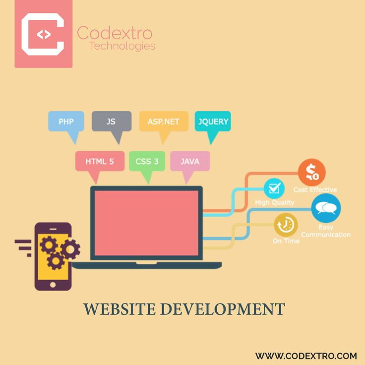 Best About Codextro Images On   Seo And Website