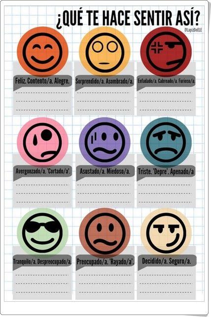 ¿Qué te hace sentir así? de lapizdeele.blogspot.com (Infografía sobre emociones)