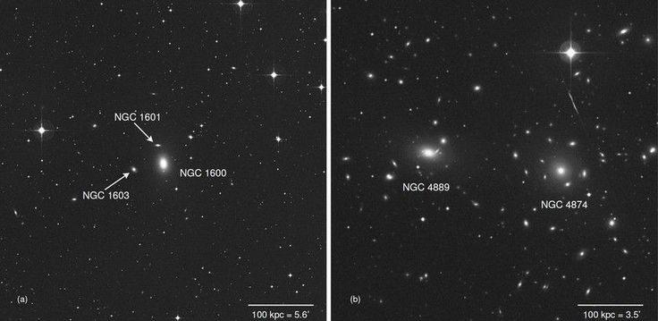 Surprise! Gigantic black hole found in cosmic backwater | Fox News