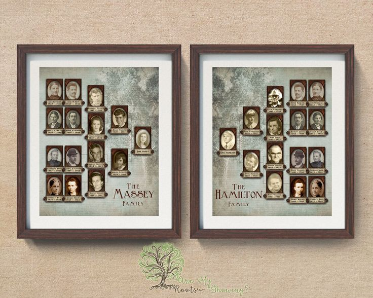 Rustic Style Family Pedigree Chart - 4 Generation with Photos - Set of 2 - Prints by AreMyRootsShowing on Etsy https://www.etsy.com/listing/245854345/rustic-style-family-pedigree-chart-4