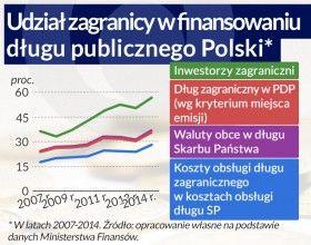 Ulotne finansowanie zagraniczne. Jakub Sawulski