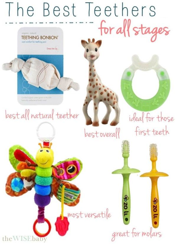 Our picks for best teethers for baby + signs your little on may be teething!