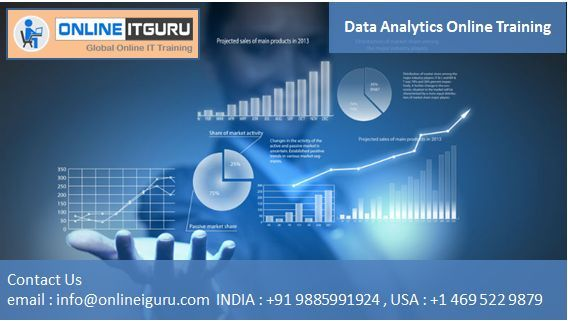 Become Data Analytics Expert and build your Career with Data Analytics Online Program. Enhance your Skills with Data Analytics Professional Courses in RDBMS,SAS,Data visualization.Data analytics professional has huge job opportunities in USA, UK, Canada and India.  OnlineITGuru provides :  24x7 Guidance Support.  Industry Experts with 6+ years Experience.  Live Projects.  Resume Preparation.  Interview Preparation.  Real Time Job Support.  For more Content Information :   P...