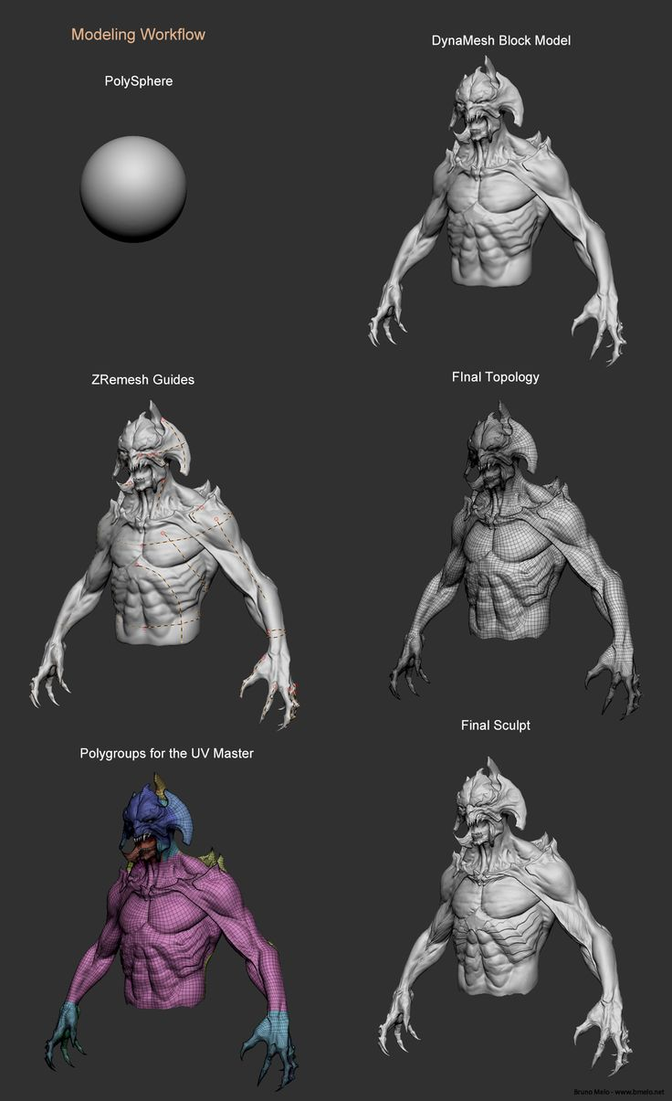 Character Design Zbrush Tutorial : Best zbrush images on pinterest tutorials character