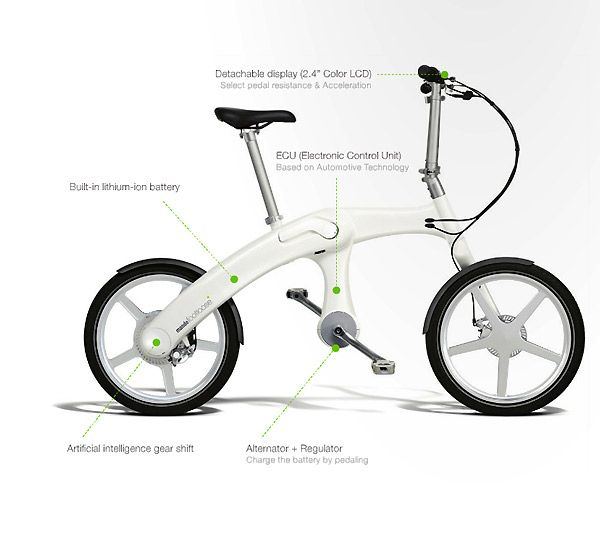 Interesting new electric bike concept: Notice, there's no chain or drive shaft.