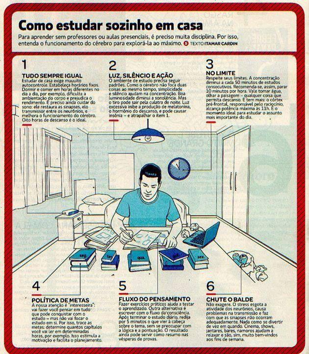 Conselhos para Estudar ou Trabalhar Sozinho, em casa.