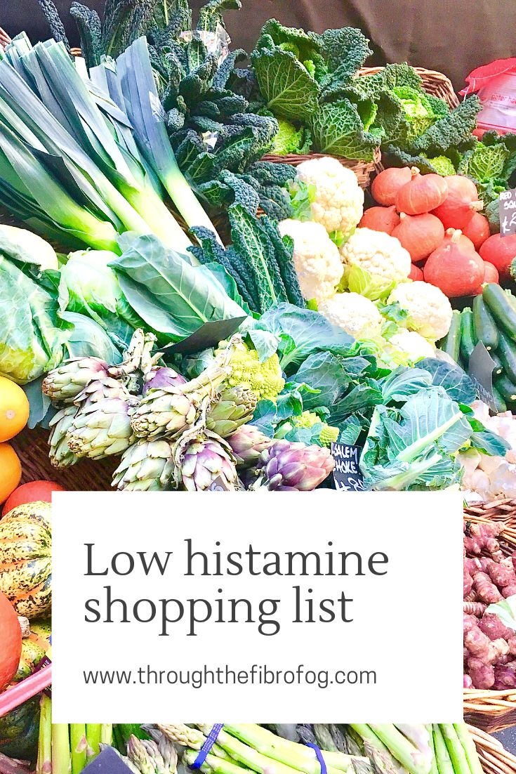 Low histamine diet shopping list with images low