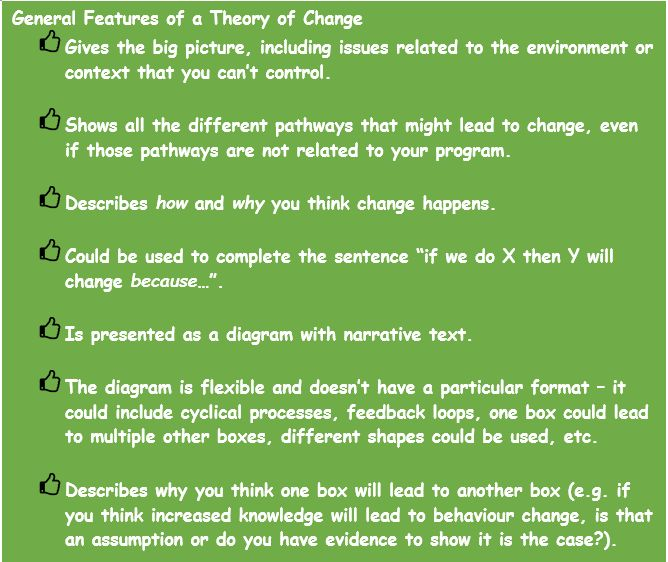 What Is This Thing Called 'Theory of Change'? | Ann-Murray Brown | LinkedIn