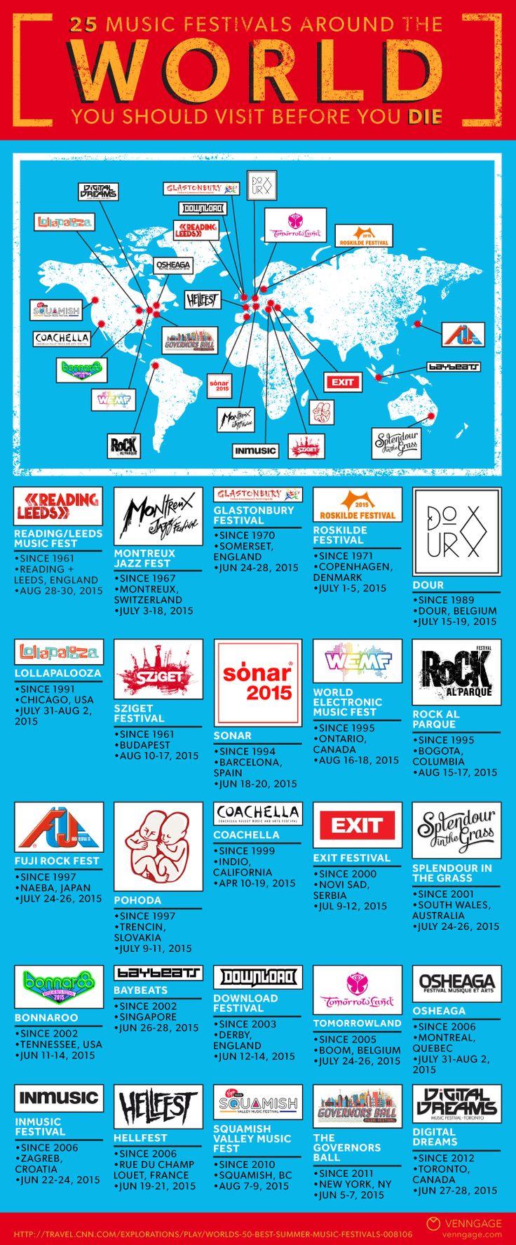 worldmusicfestivals