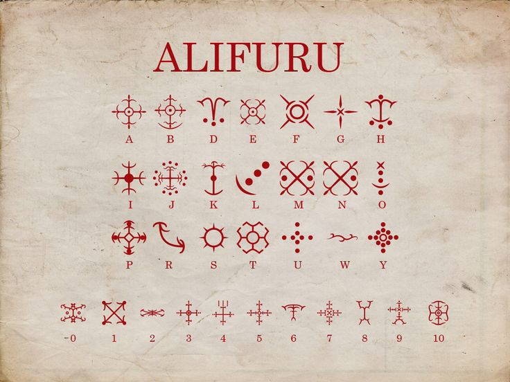 A custom font/typeface inspired by the writing of my ancestors, the Alifuru. Check out the font at: https://sellfy.com/p/Lqyw/ ! #maluku #Alifuru #typeface #font #nusa #ina #nunusaku #rms