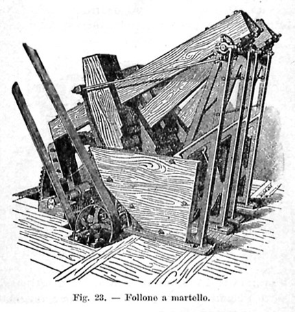 Fulling mill from the 1906 Manuale del Cappellaio, from Hat Manufacturer's website http://www.rmr-hats.com/FareICappelli.php